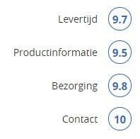 klanten beoordeling
